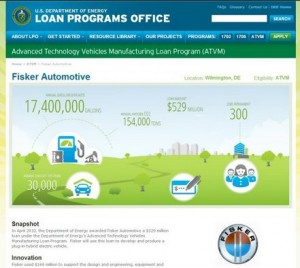 DOE Loan Programs Office