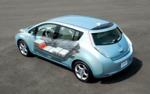 Lithium battery in Nissan Leaf